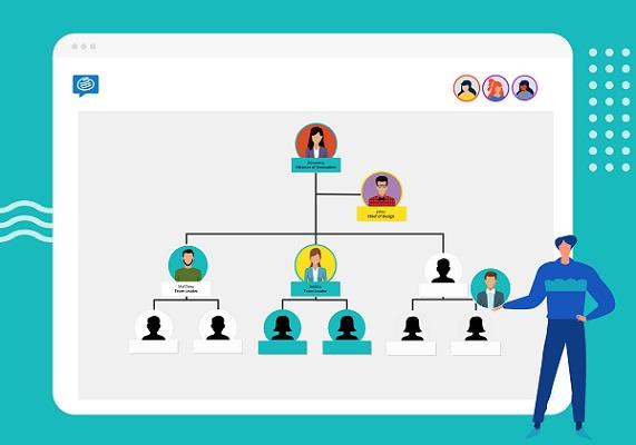 Tổ chức dự án phần mềm quản lý doanh nghiệp vừa và nhỏ