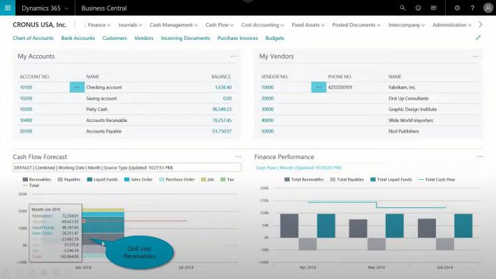 Truy cập nhanh vào màn hình tài chính trong Dynamics 365 dành cho các phần mềm kế toán